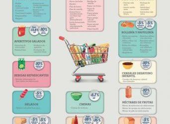 Vending reciclarse o morir, Menos azúcar, menos sal y menos grasas saturadas